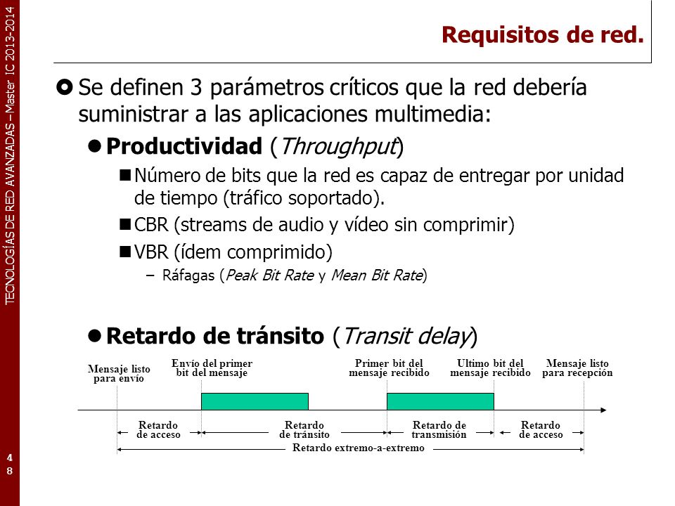 Productividad (Throughput)