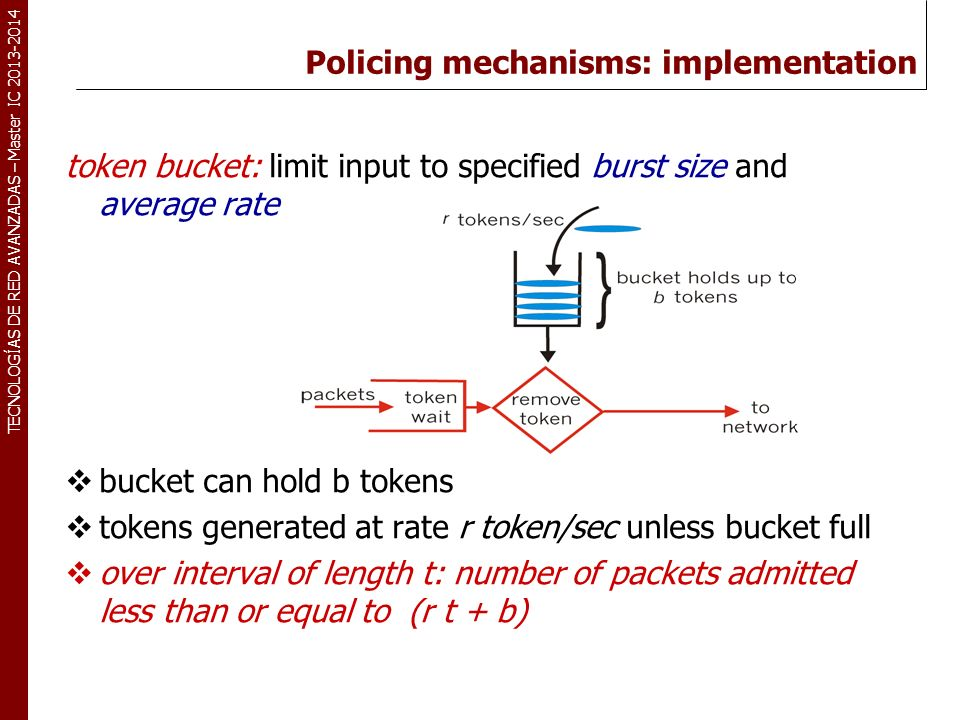 Policing mechanisms: implementation