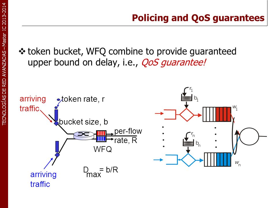 Policing and QoS guarantees