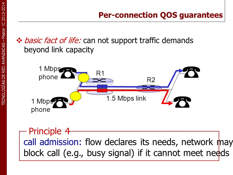 Per-connection QOS guarantees