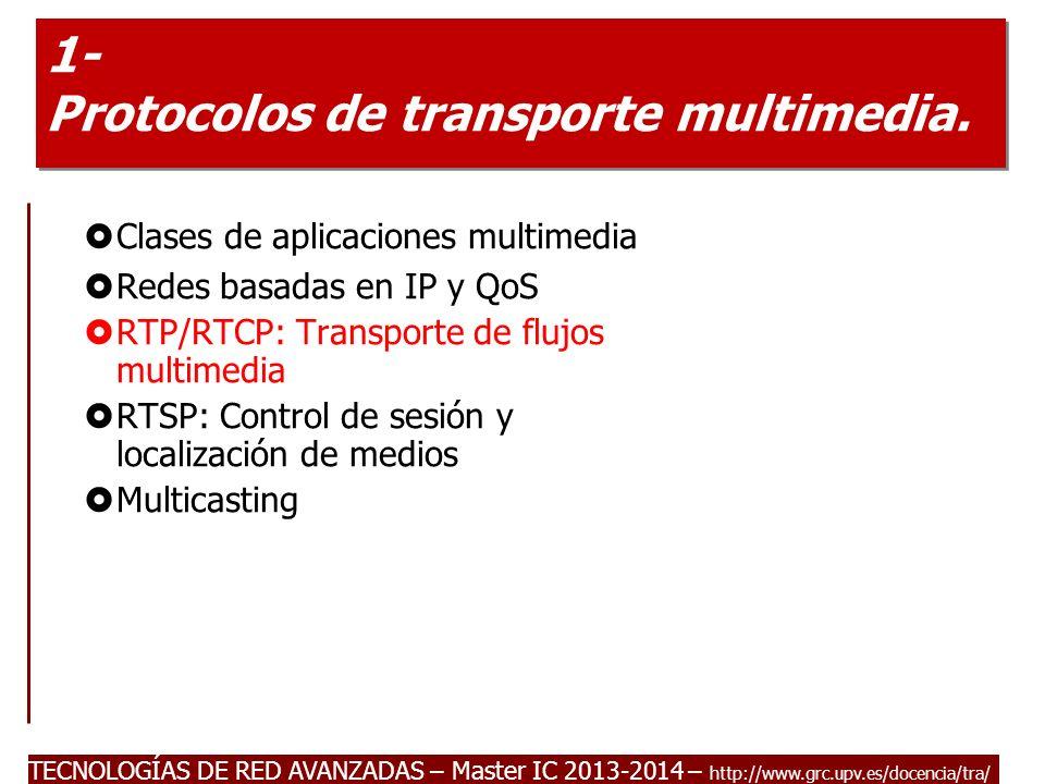1- Protocolos de transporte multimedia.