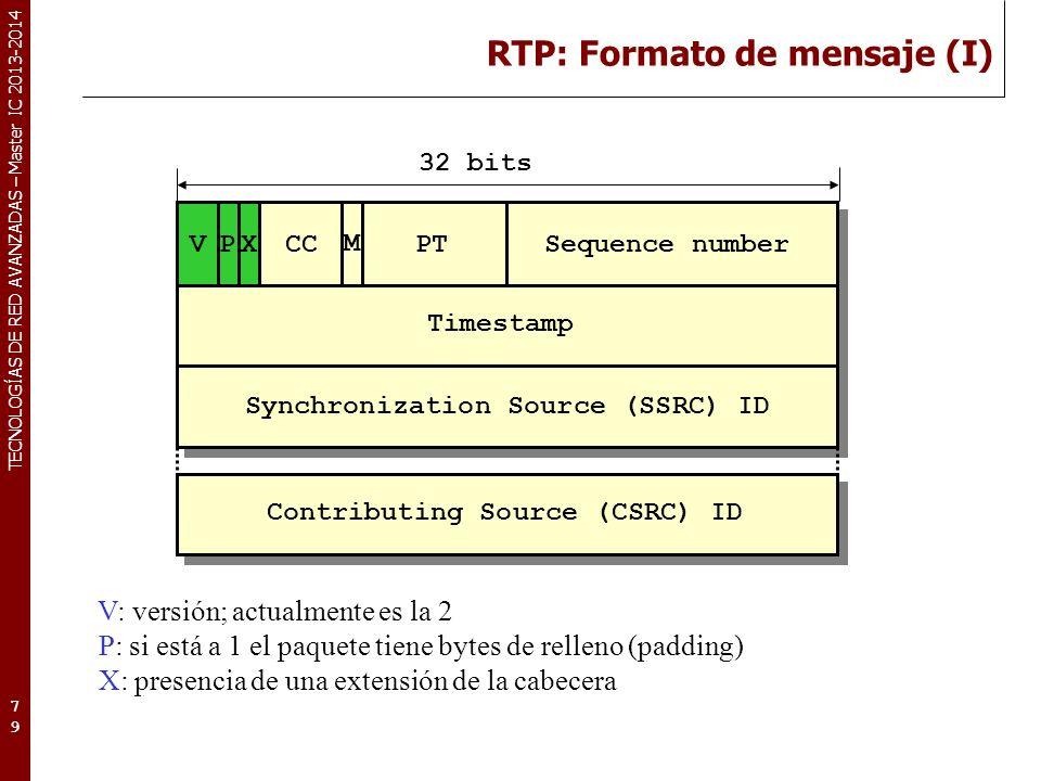 RTP: Formato de mensaje (I)