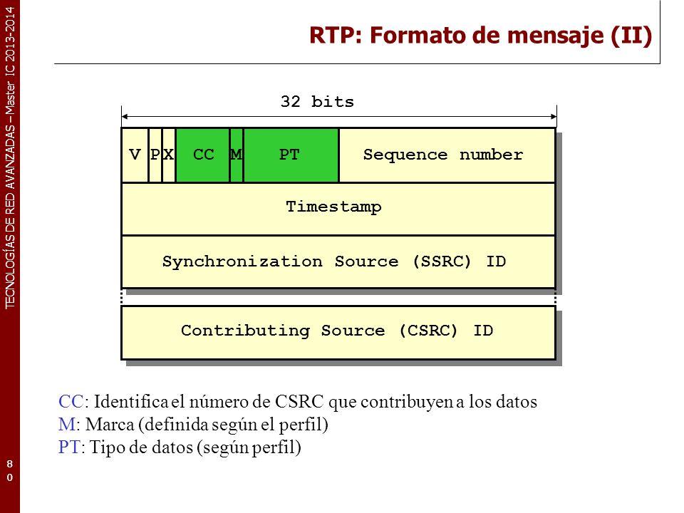 RTP: Formato de mensaje (II)