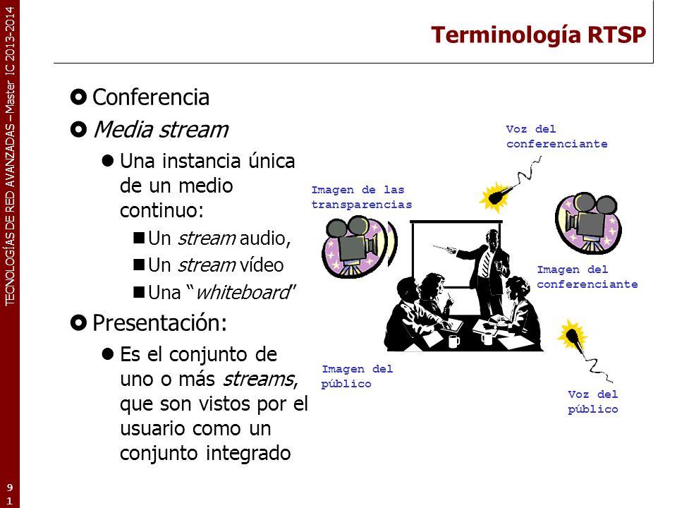 Terminología RTSP Conferencia Media stream Presentación: