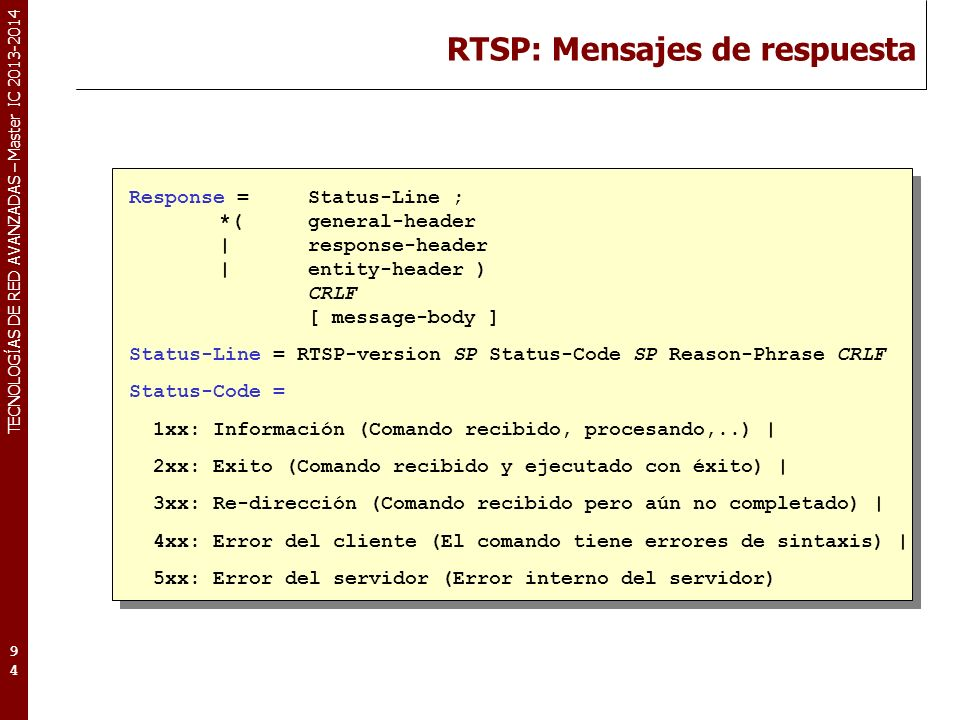 RTSP: Mensajes de respuesta