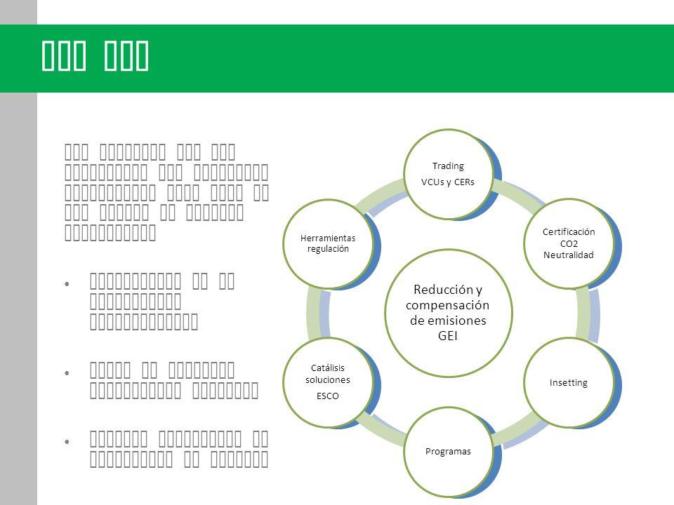 SCX HOY Reducción y compensación de emisiones GEI. Trading. VCUs y CERs. Certificación CO2 Neutralidad.