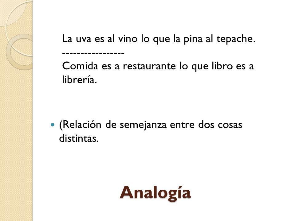 Analogía La uva es al vino lo que la pina al tepache.