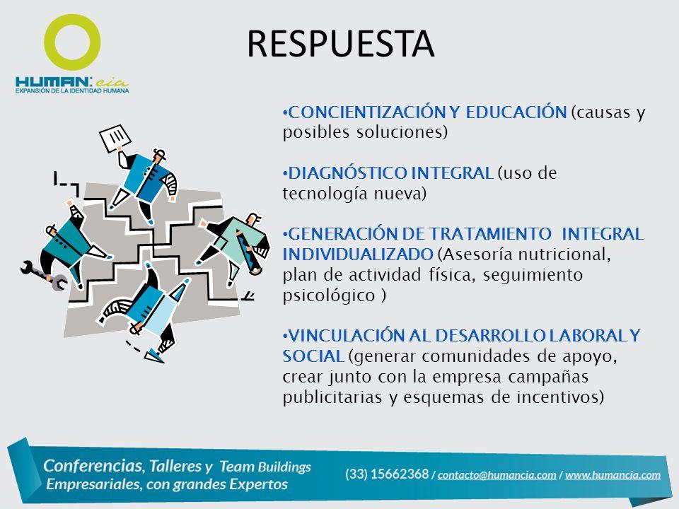 RESPUESTA CONCIENTIZACIÓN Y EDUCACIÓN (causas y posibles soluciones)