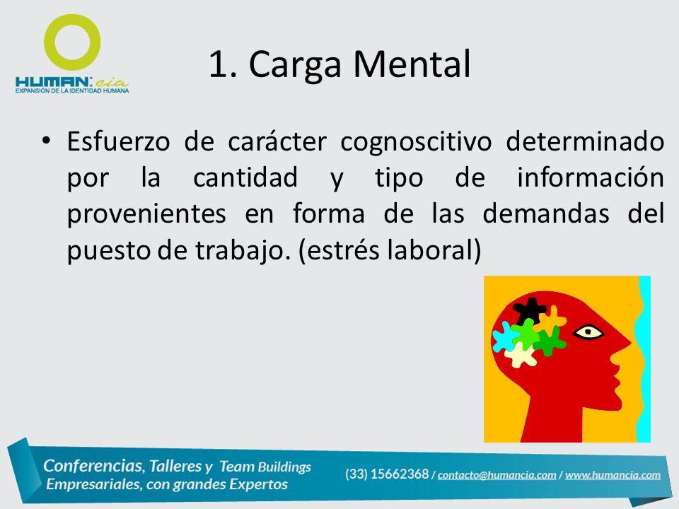 1. Carga Mental
