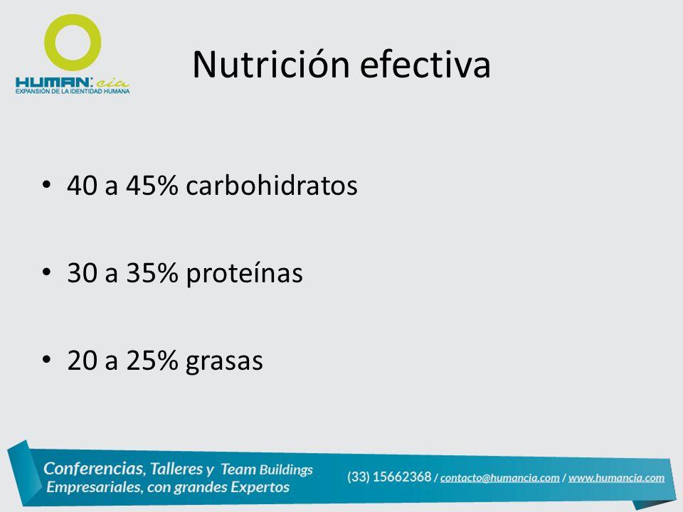 Nutrición efectiva 40 a 45% carbohidratos 30 a 35% proteínas