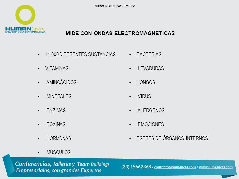 MIDE CON ONDAS ELECTROMAGNETICAS