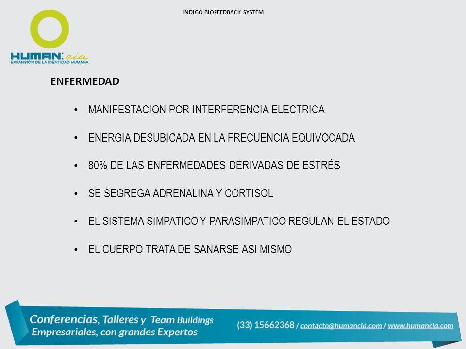 MANIFESTACION POR INTERFERENCIA ELECTRICA