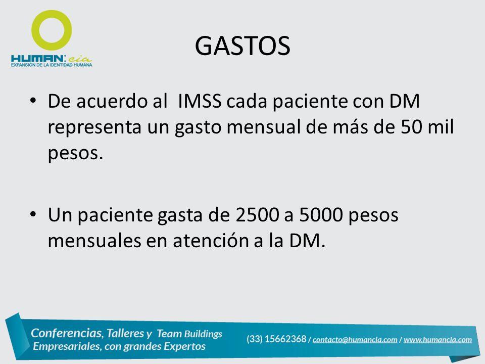 GASTOS De acuerdo al IMSS cada paciente con DM representa un gasto mensual de más de 50 mil pesos.