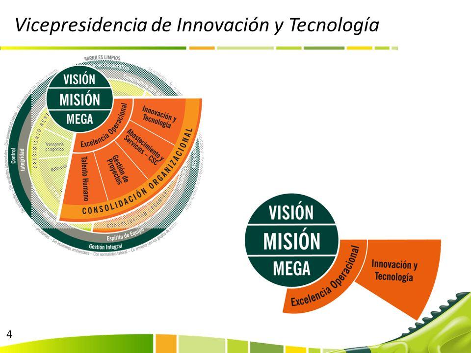 Vicepresidencia de Innovación y Tecnología