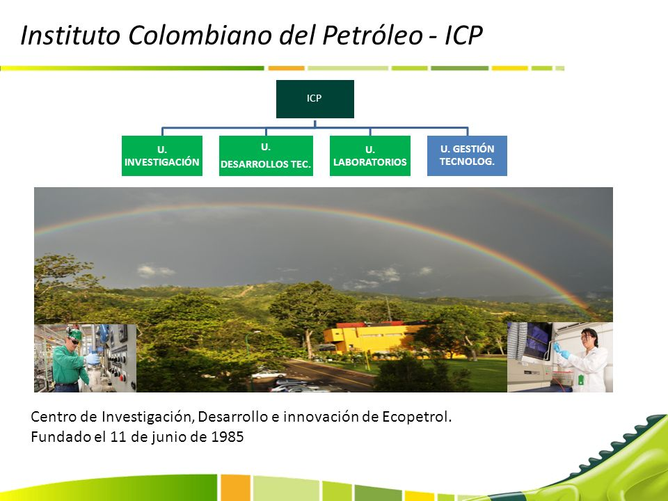 Instituto Colombiano del Petróleo - ICP