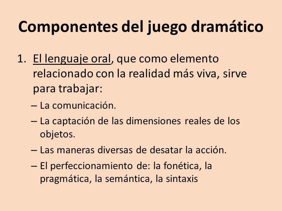 Componentes del juego dramático