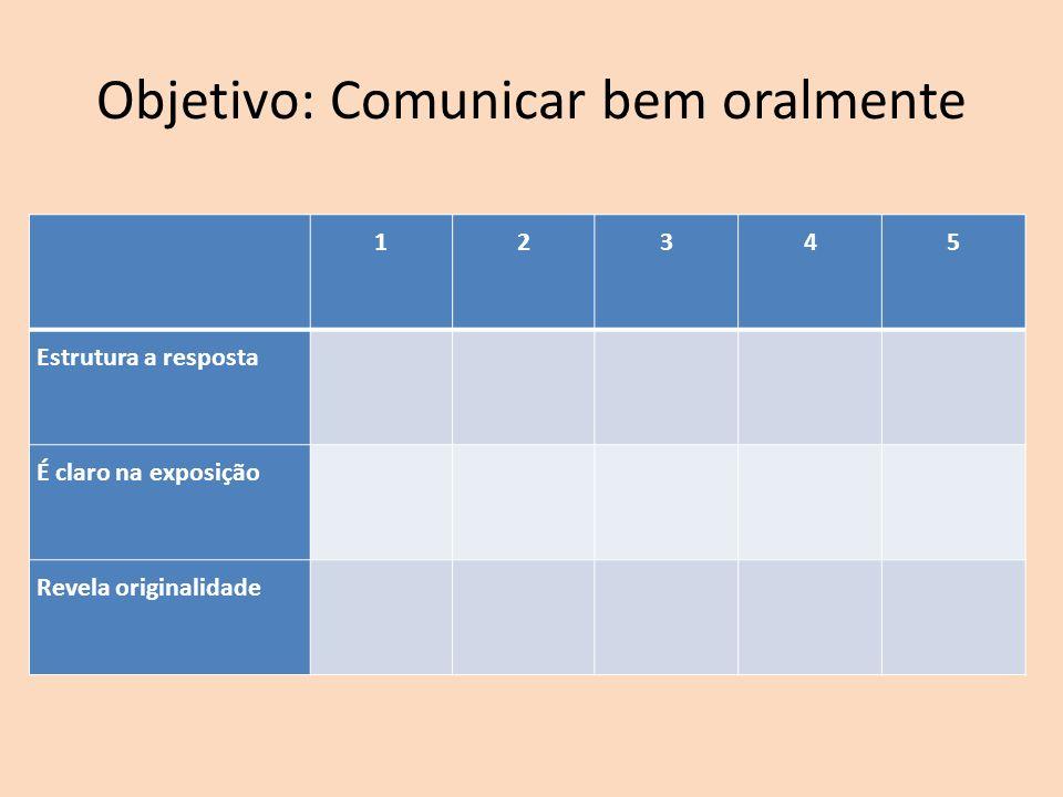 Objetivo: Comunicar bem oralmente