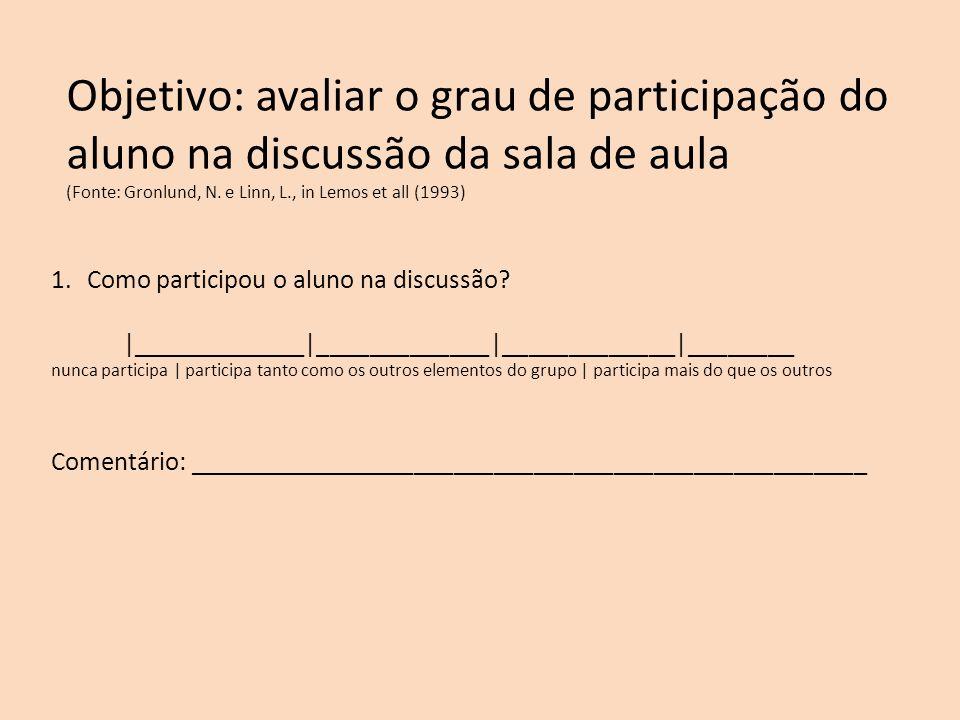 Objetivo: avaliar o grau de participação do aluno na discussão da sala de aula (Fonte: Gronlund, N. e Linn, L., in Lemos et all (1993)