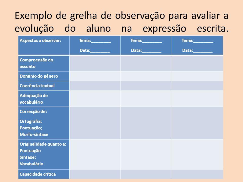 Exemplo de grelha de observação para avaliar a evolução do aluno na expressão escrita.