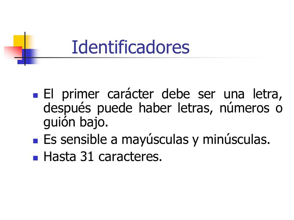 Identificadores El primer carácter debe ser una letra, después puede haber letras, números o guión bajo.