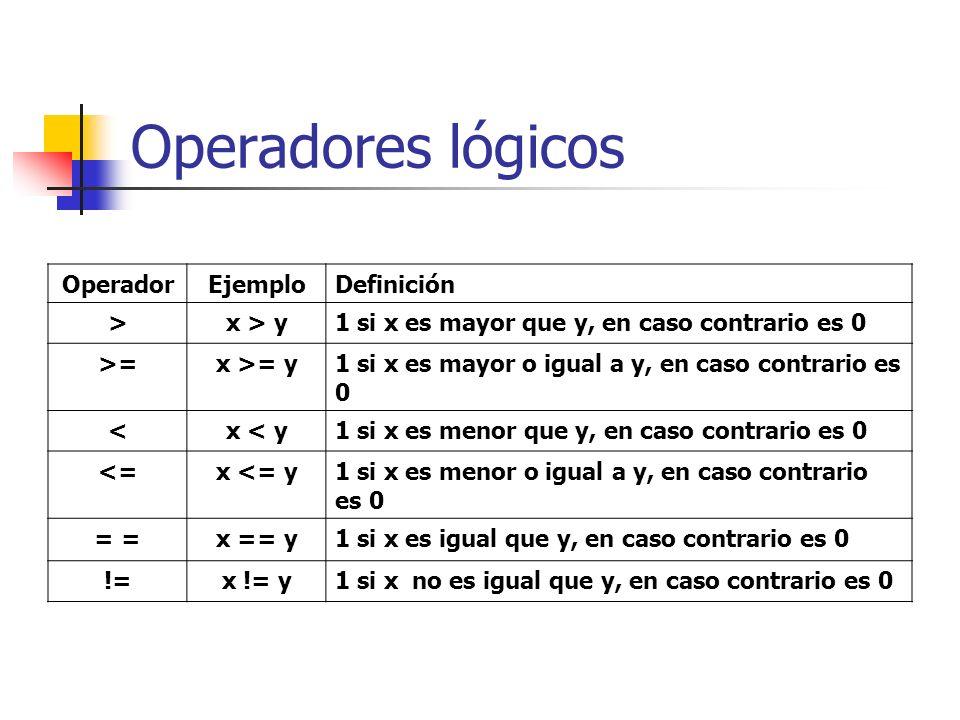 Operadores lógicos Operador Ejemplo Definición > x > y