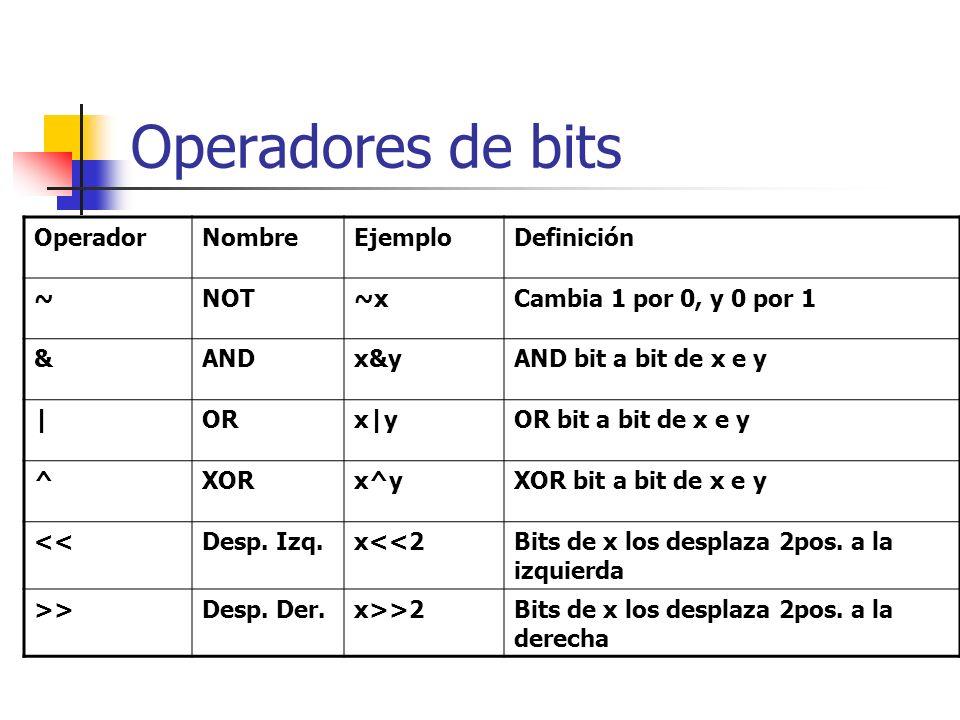 Operadores de bits Operador Nombre Ejemplo Definición ~ NOT ~x