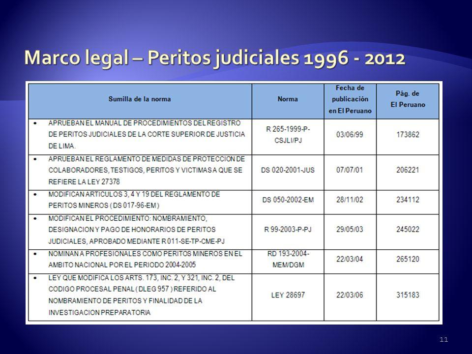 Marco legal – Peritos judiciales 1996 - 2012