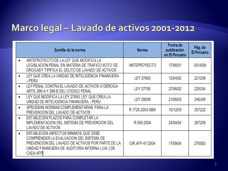 Marco legal – Lavado de activos 2001-2012