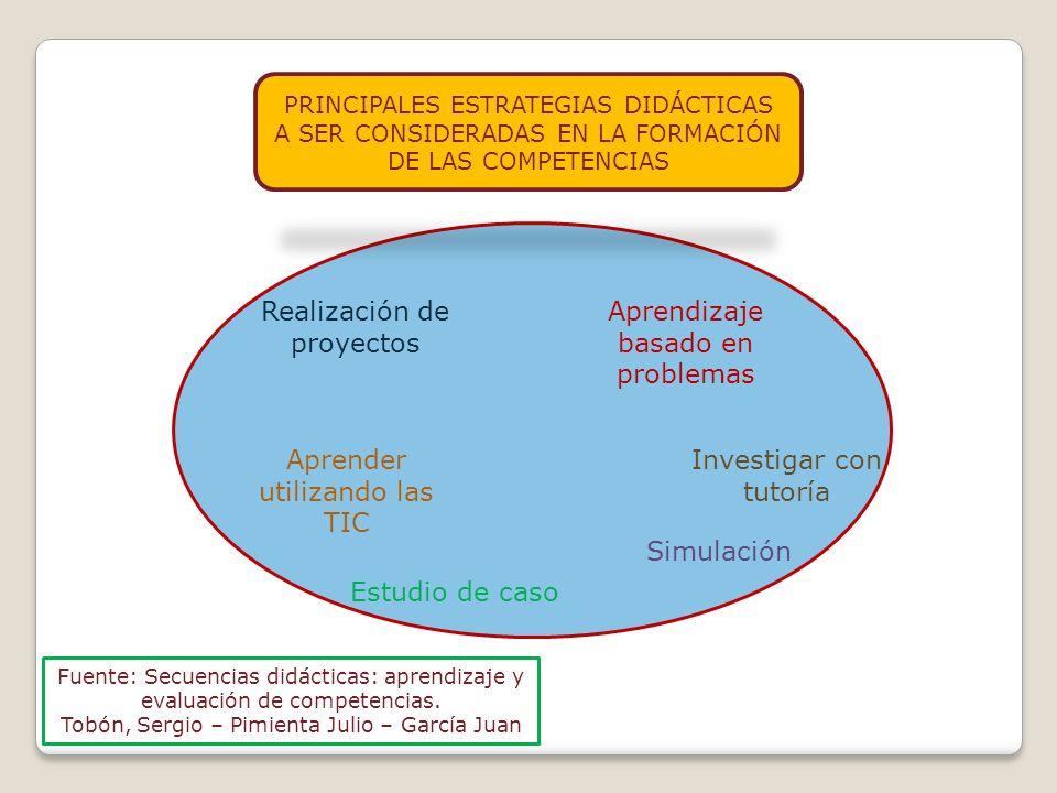 Realización de proyectos Aprendizaje basado en problemas