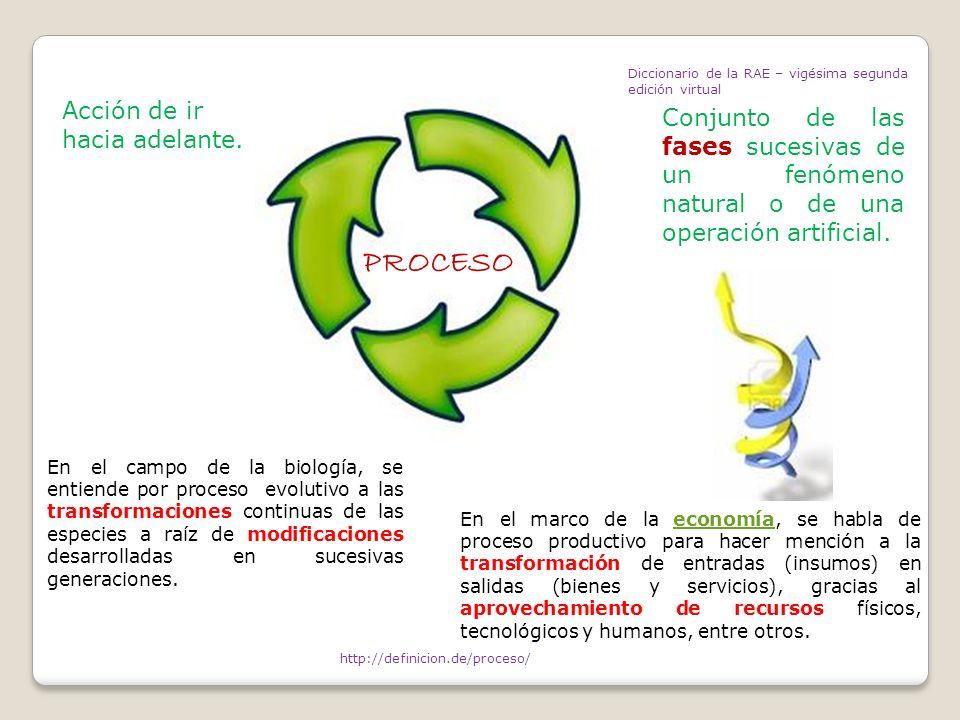 Diccionario de la RAE – vigésima segunda edición virtual