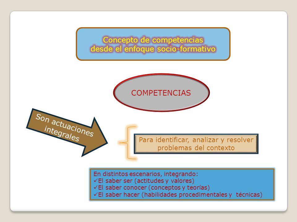 Concepto de competencias desde el enfoque socio-formativo