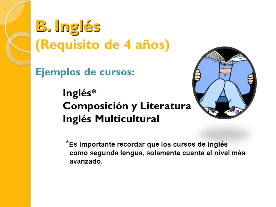 B. Inglés (Requisito de 4 años) Ejemplos de cursos: Inglés*