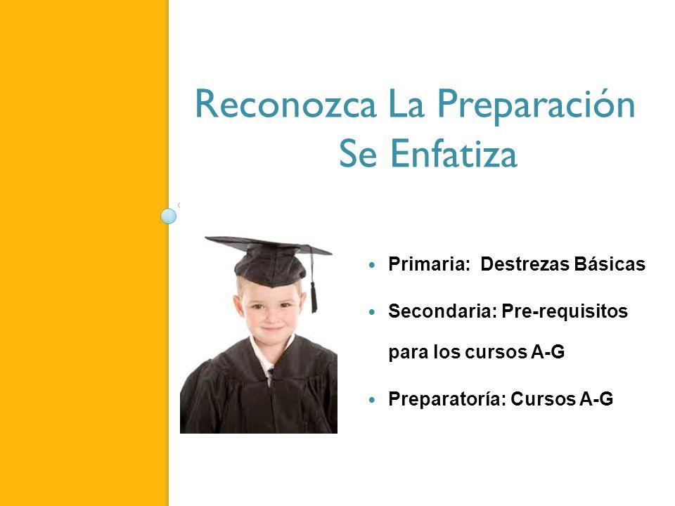 Reconozca La Preparación Se Enfatiza