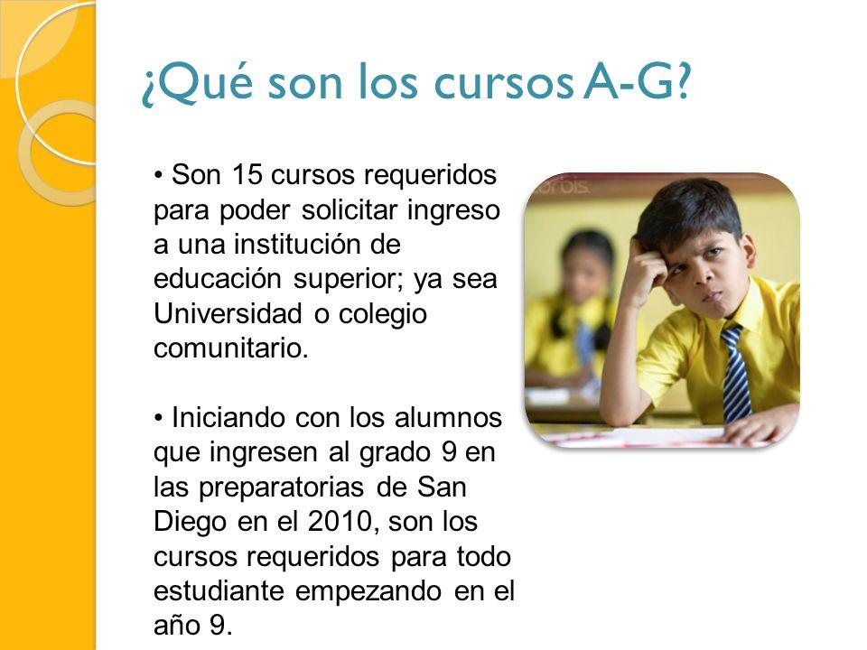 ¿Qué son los cursos A-G
