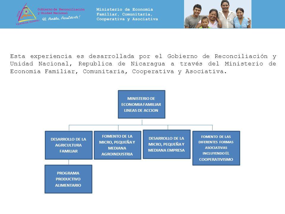 Esta experiencia es desarrollada por el Gobierno de Reconciliación y Unidad Nacional, Republica de Nicaragua a través del Ministerio de Economia Familiar, Comunitaria, Cooperativa y Asociativa.