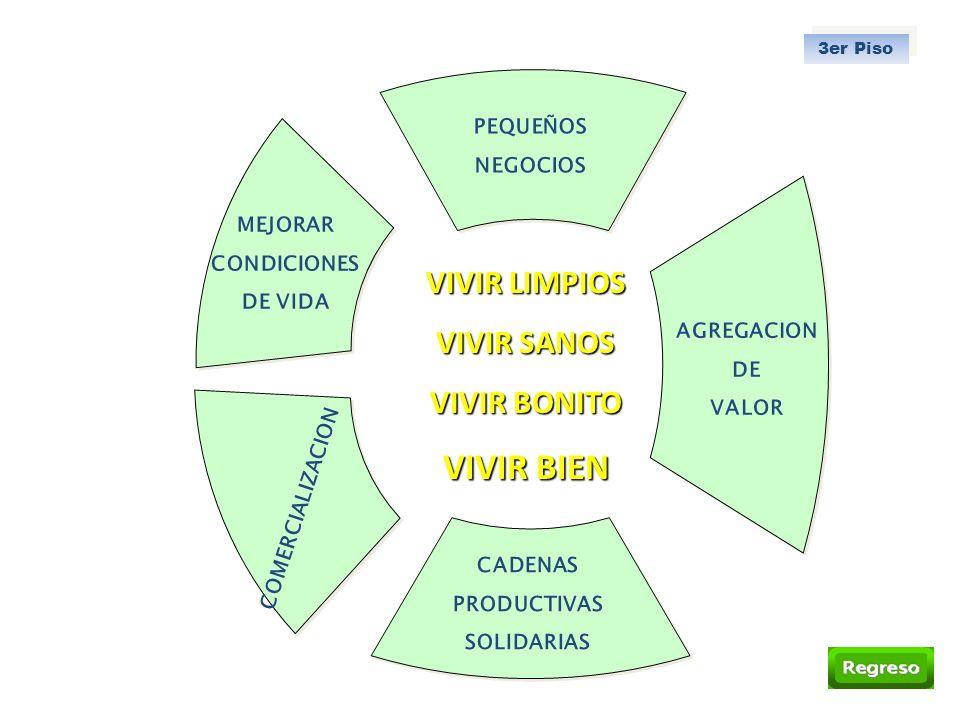 VIVIR BIEN VIVIR LIMPIOS VIVIR SANOS VIVIR BONITO PEQUEÑOS NEGOCIOS