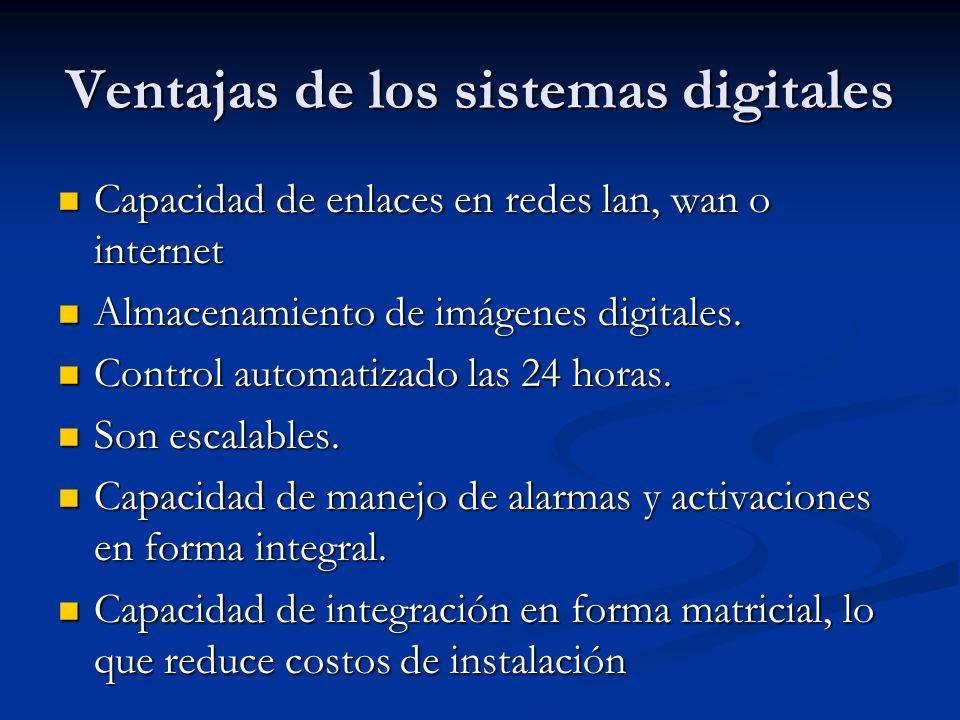 Ventajas de los sistemas digitales