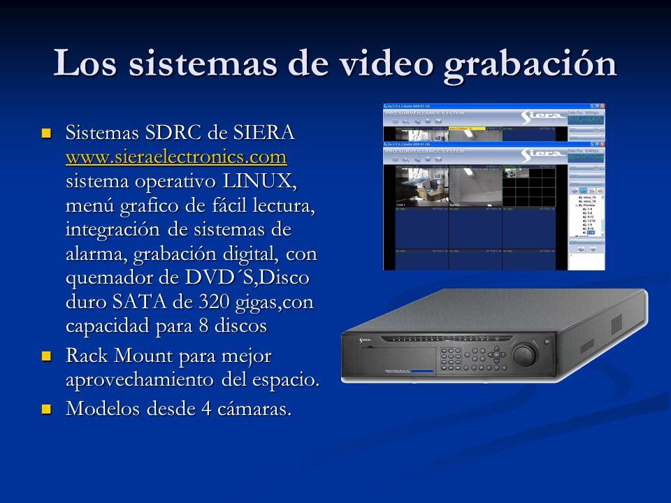 Los sistemas de video grabación