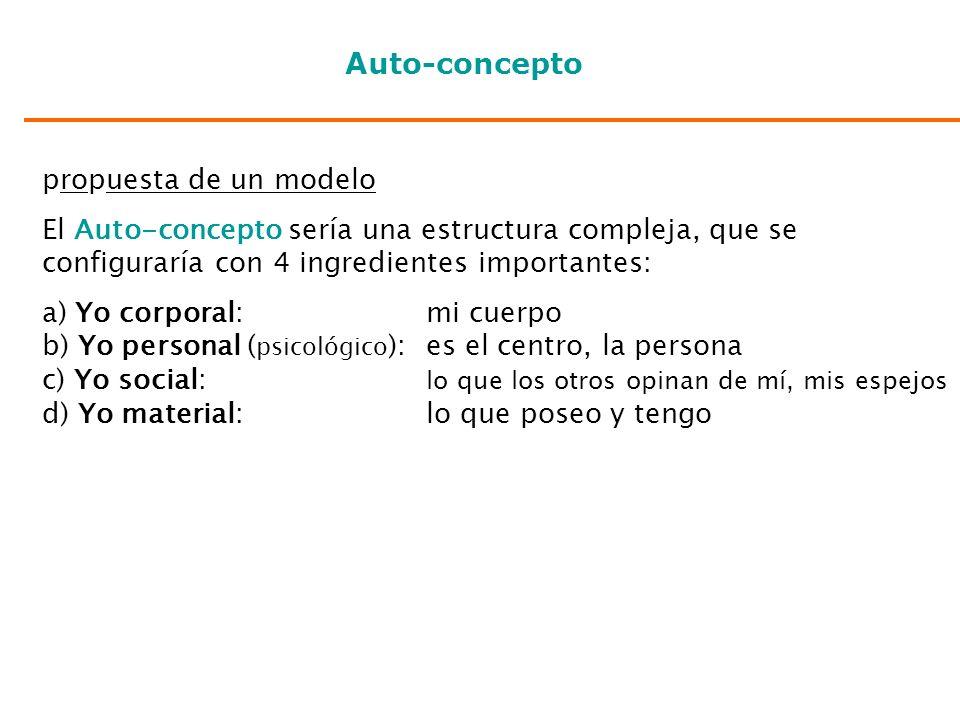 Auto-concepto propuesta de un modelo