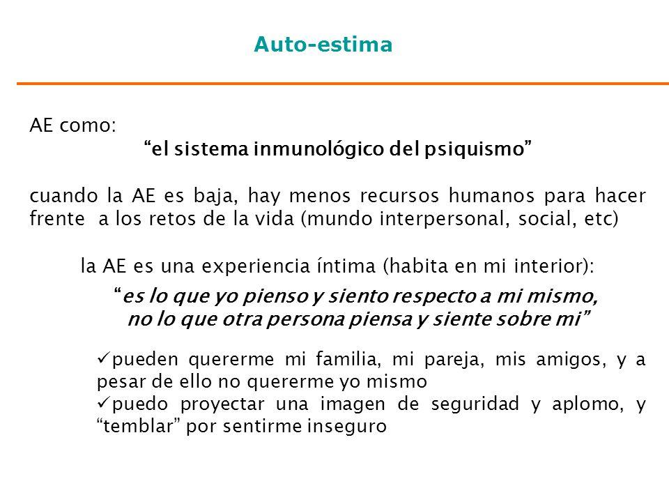 Auto-estima AE como: el sistema inmunológico del psiquismo