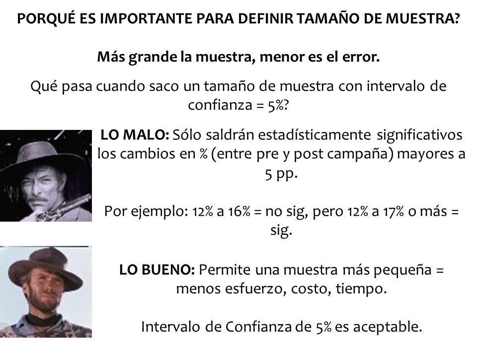PORQUÉ ES IMPORTANTE PARA DEFINIR TAMAÑO DE MUESTRA