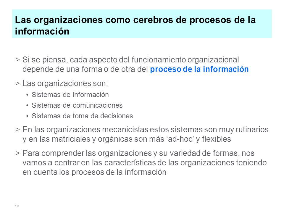 Las organizaciones como cerebros de procesos de la información