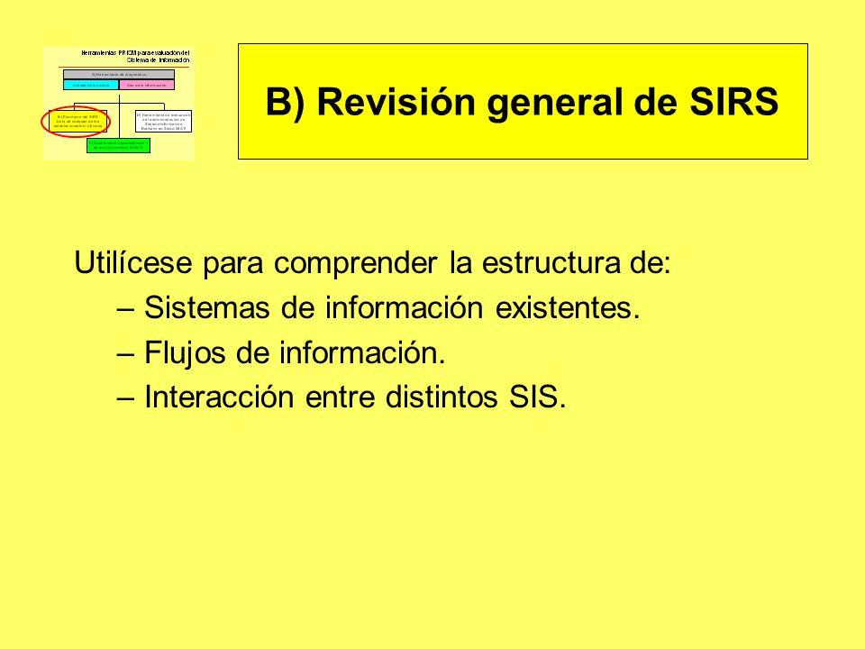 B) Revisión general de SIRS