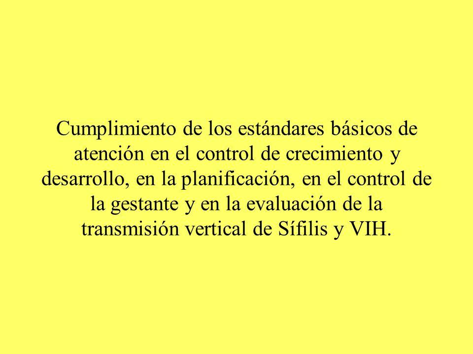 Cumplimiento de los estándares básicos de atención en el control de crecimiento y desarrollo, en la planificación, en el control de la gestante y en la evaluación de la transmisión vertical de Sífilis y VIH.