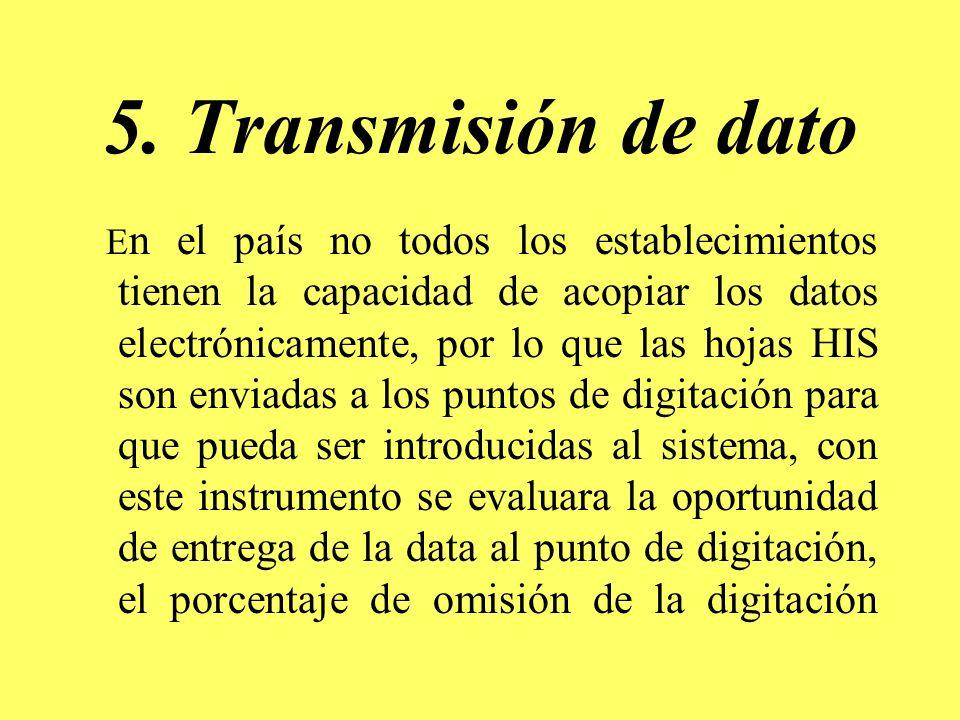 5. Transmisión de dato