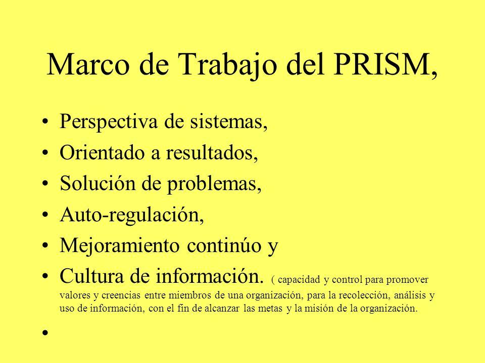 Marco de Trabajo del PRISM,