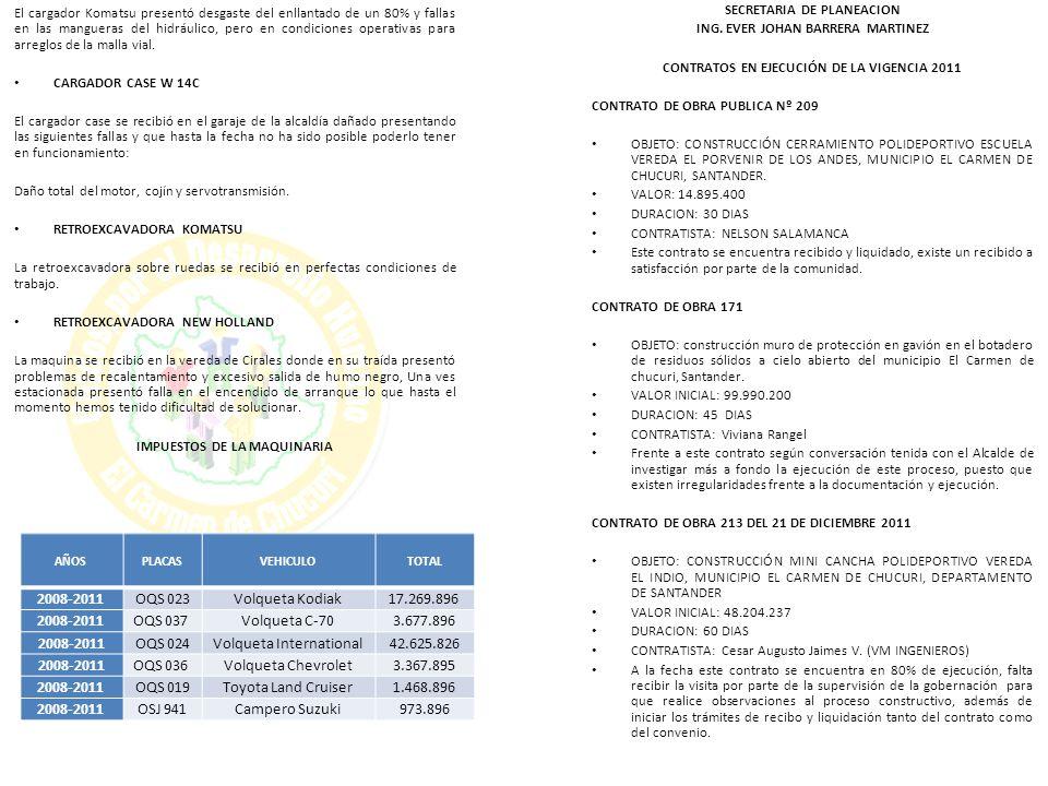 SECRETARIA DE PLANEACION CONTRATOS EN EJECUCIÓN DE LA VIGENCIA 2011