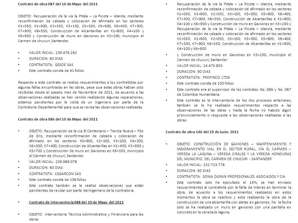 Contrato de obra 087 del 10 de Mayo del 2011