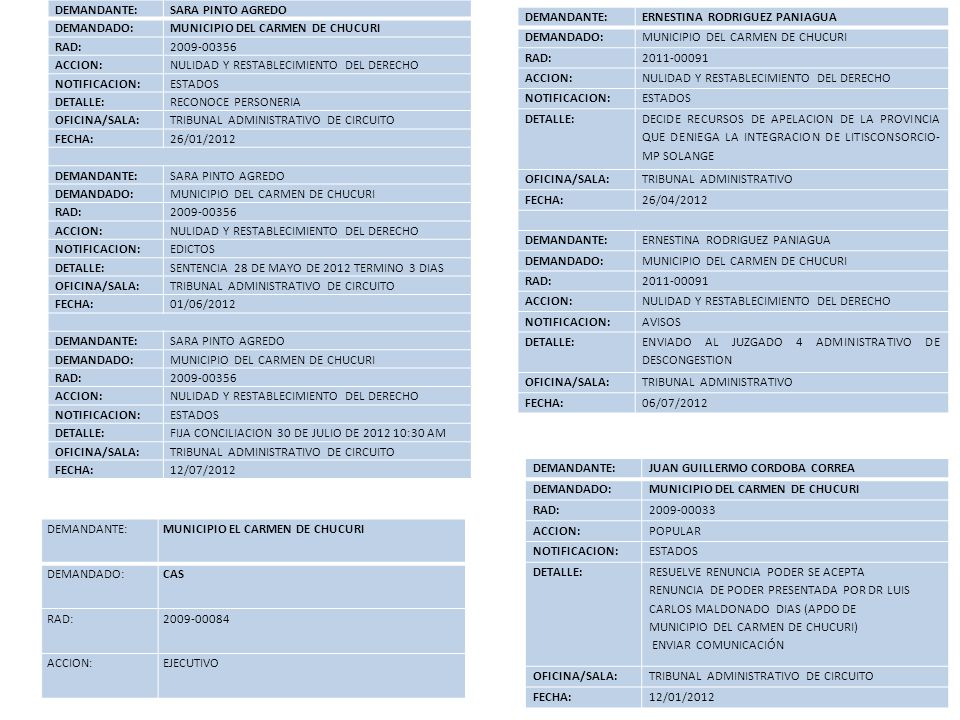 DEMANDANTE: SARA PINTO AGREDO. DEMANDADO: MUNICIPIO DEL CARMEN DE CHUCURI. RAD: 2009-00356. ACCION: