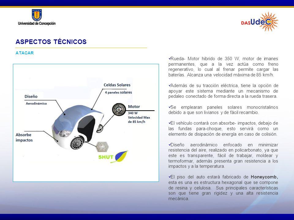 ASPECTOS TÉCNICOS ATACAR.